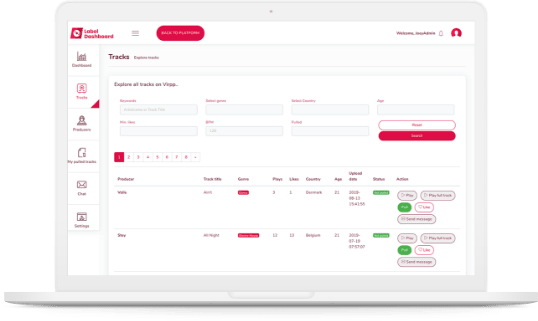 A screengrab for the label dashboard
